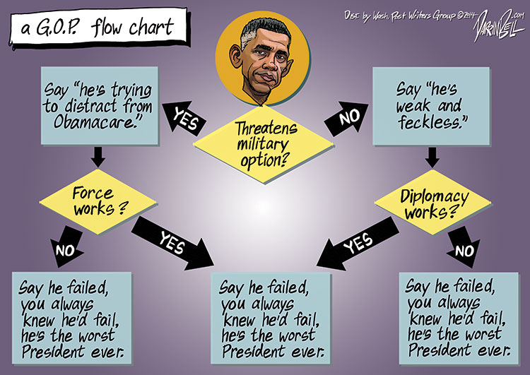 "The G.O.P.'s ""Obama Threatens Russia with Military Action"" Flow Chart"