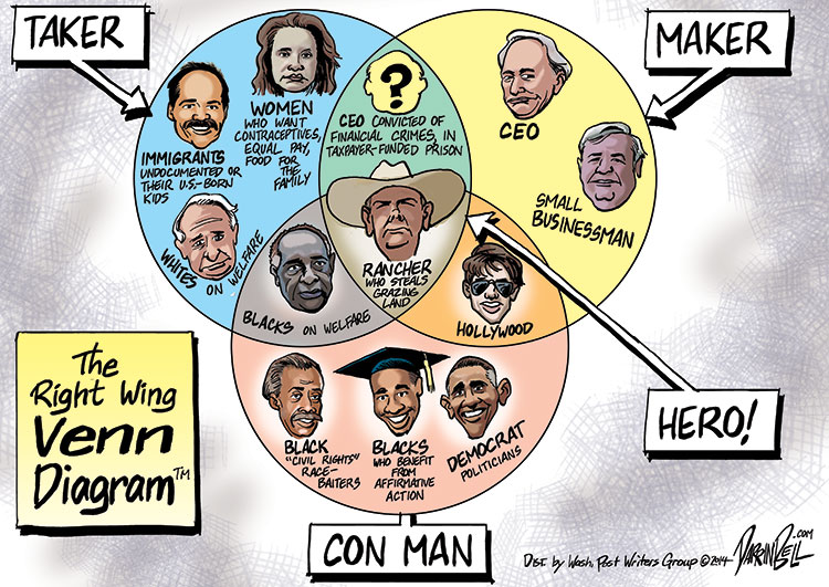 The Far Right Rushes to Defend Clive Bundy… a Venn Diagram