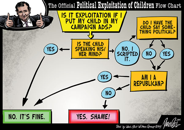 Ted Cruz's Political Exploitation of Children Flow Chart