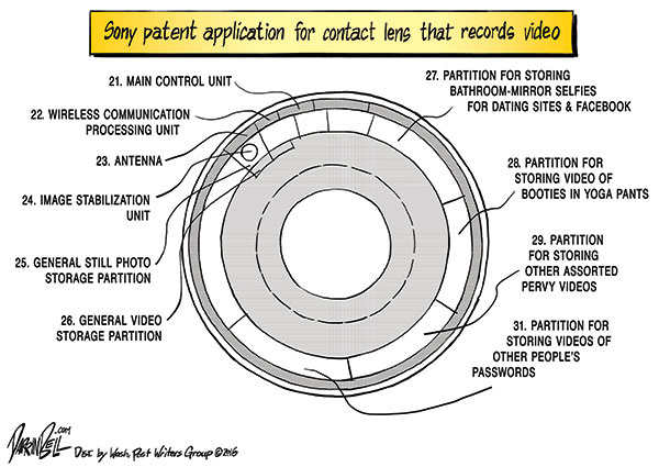 Sony Patents Video-Recording Contact Lens